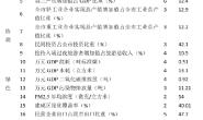 """基于""""五大发展理念""""的连云港市 经济社会发展评价"""
