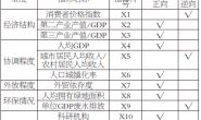 江苏海洋经济高质量发展水平评价与提升路径